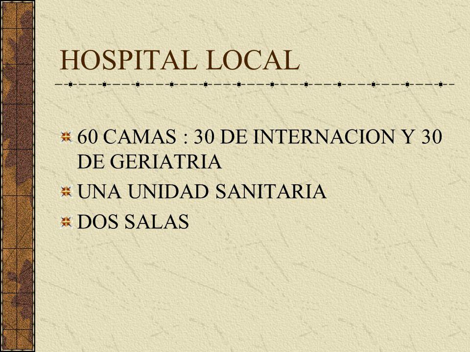 HOSPITAL ANITA ELICAGARAY ADOLFO GONZALES CHAVES