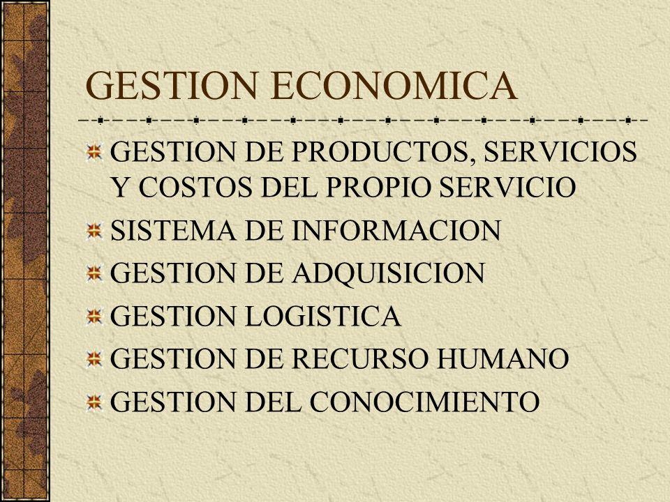 GESTION DE RECURSOS PARA OFRECER NUESTROS PRODUCTOS : ATENCION FARMACEUTICA DISTRIBUCION DE MEDICAMENTOS TECNOLOGIA GALENICA GESTION ECONOMICA LOGISTI