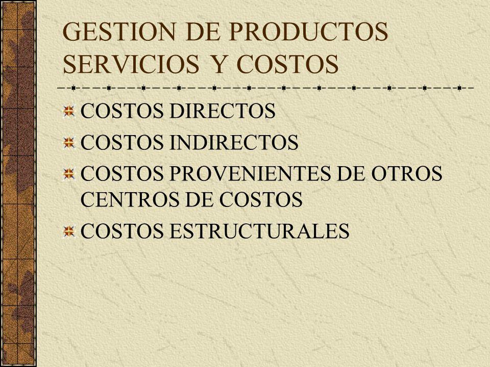 GESTION ECONOMICA GESTION DE PRODUCTOS, SERVICIOS Y COSTOS DEL PROPIO SERVICIO SISTEMA DE INFORMACION GESTION DE ADQUISICION GESTION LOGISTICA GESTION