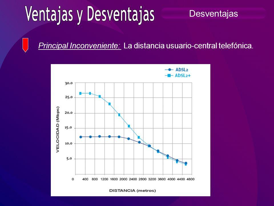 Desventajas Principal Inconveniente: La distancia usuario-central telefónica.