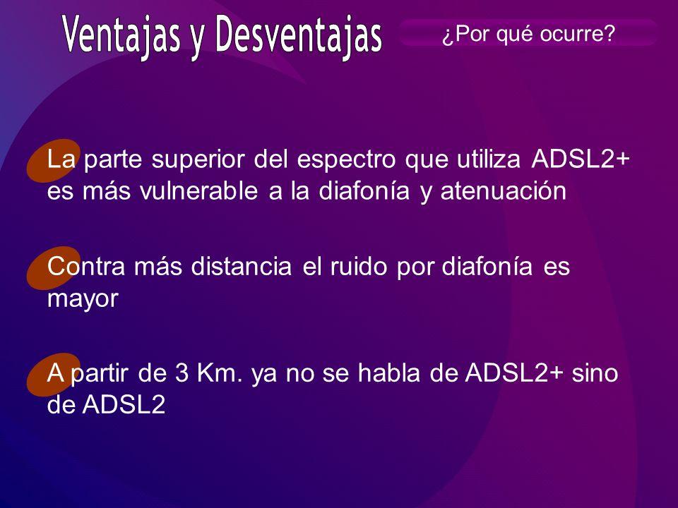 ¿Por qué ocurre? La parte superior del espectro que utiliza ADSL2+ es más vulnerable a la diafonía y atenuación Contra más distancia el ruido por diaf
