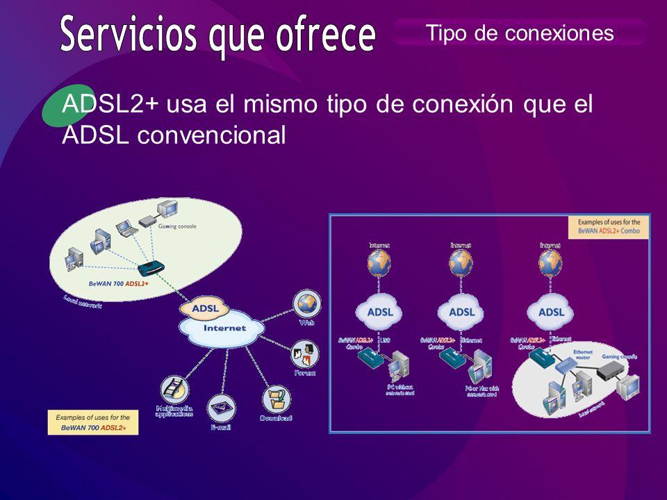 ADSL2+ usa el mismo tipo de conexión que el ADSL convencional Tipo de conexiones