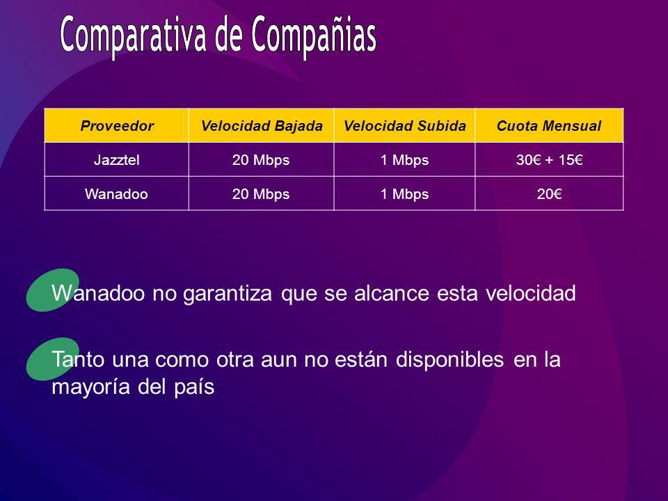 ProveedorVelocidad BajadaVelocidad SubidaCuota Mensual Jazztel20 Mbps1 Mbps30 + 15 Wanadoo20 Mbps1 Mbps20 Wanadoo no garantiza que se alcance esta velocidad Tanto una como otra aun no están disponibles en la mayoría del país