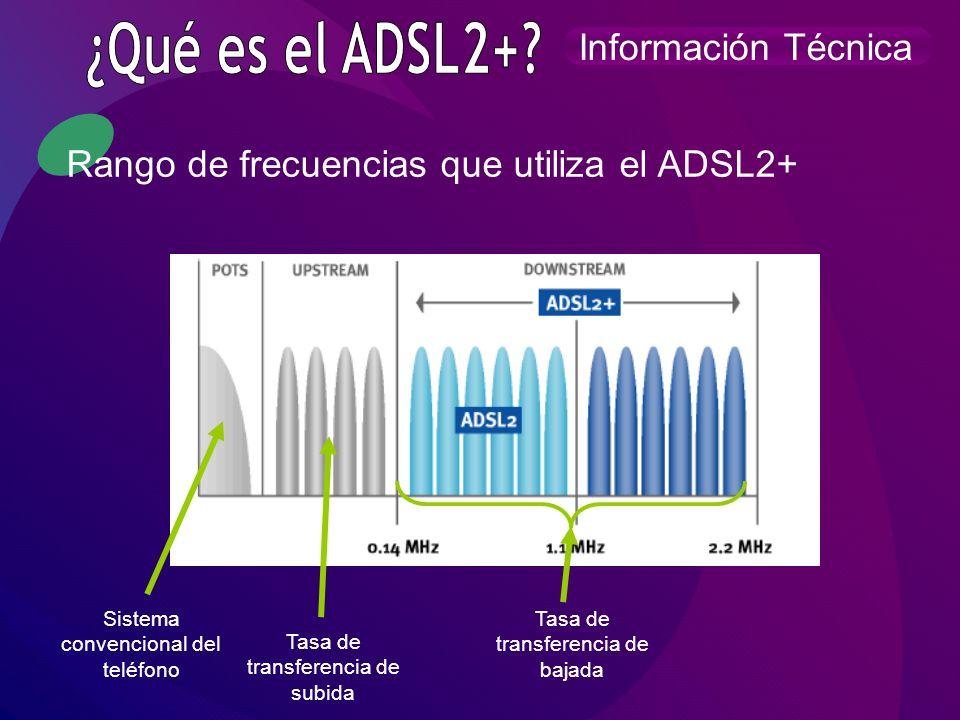 Información Técnica ADSL2+ ADSL2 ADSL 512 ADSL 256 RDSI 128 RDSI 64 MODEM 56 MODEM 36 24 Mbps12 Mbps512 Kbps256 Kbps128 Kbps64 Kbps56 Kbps36 Kbps