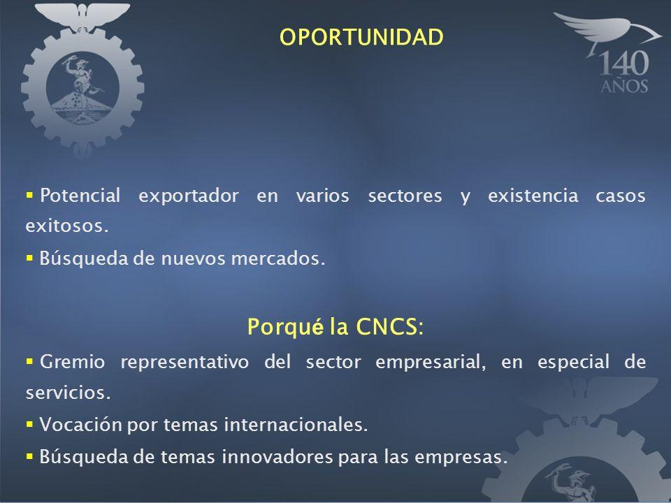 Potencial exportador en varios sectores y existencia casos exitosos.