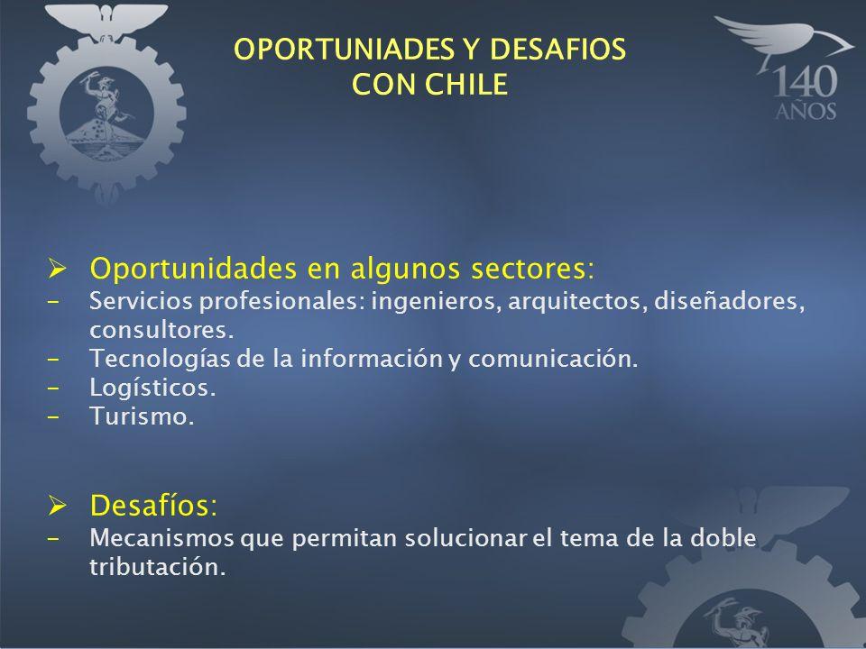 Oportunidades en algunos sectores: -Servicios profesionales: ingenieros, arquitectos, diseñadores, consultores.
