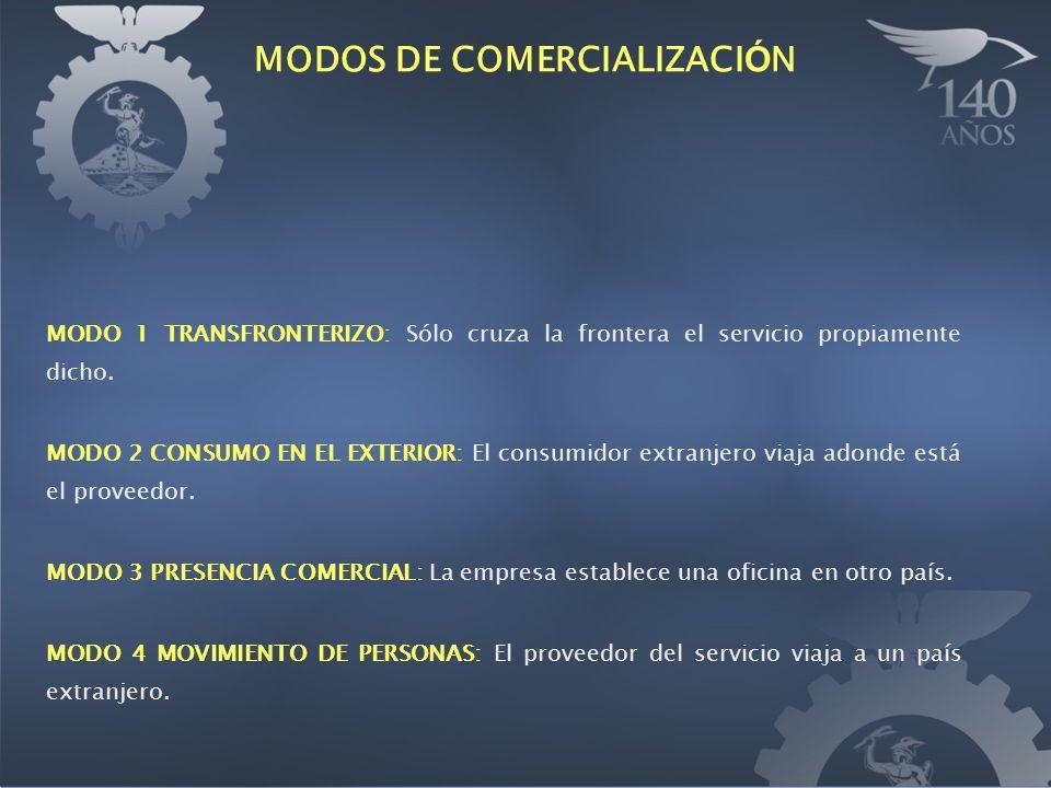 MODOS DE COMERCIALIZACI Ó N MODO 1 TRANSFRONTERIZO: Sólo cruza la frontera el servicio propiamente dicho.