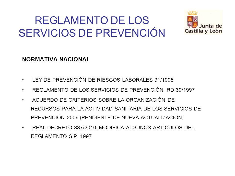 REGLAMENTO DE LOS SERVICIOS DE PREVENCIÓN NORMATIVA NACIONAL LEY DE PREVENCIÓN DE RIESGOS LABORALES 31/1995 REGLAMENTO DE LOS SERVICIOS DE PREVENCIÓN