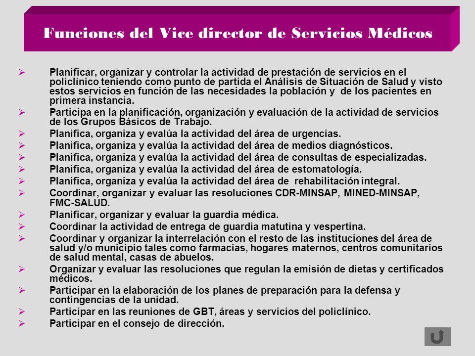 Funciones del Vice director de Servicios Médicos Planificar, organizar y controlar la actividad de prestación de servicios en el policlínico teniendo