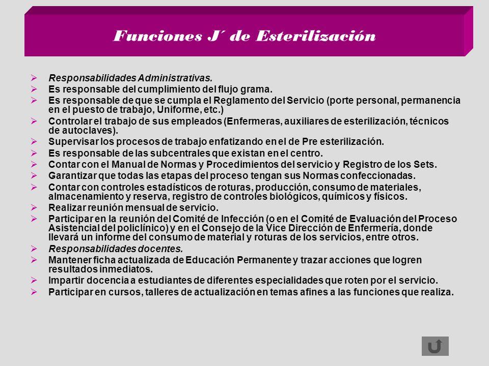 Funciones J´ de Esterilización Responsabilidades Administrativas. Es responsable del cumplimiento del flujo grama. Es responsable de que se cumpla el