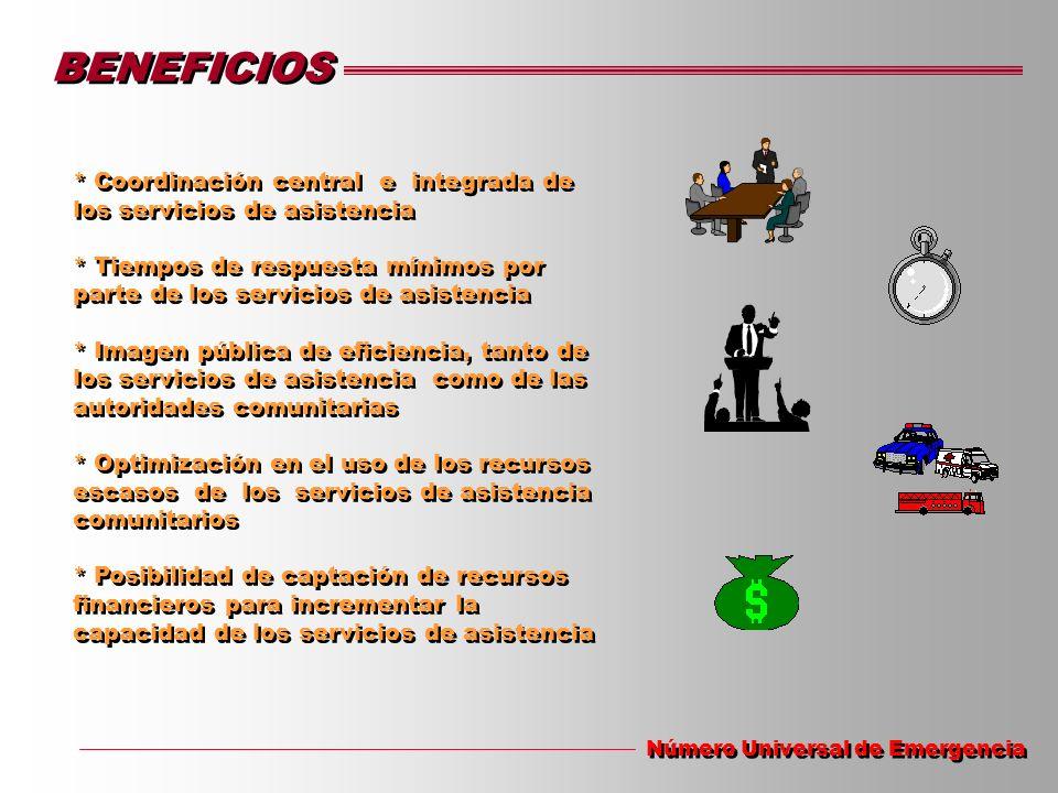 * Coordinación central e integrada de los servicios de asistencia * Tiempos de respuesta mínimos por parte de los servicios de asistencia * Imagen púb