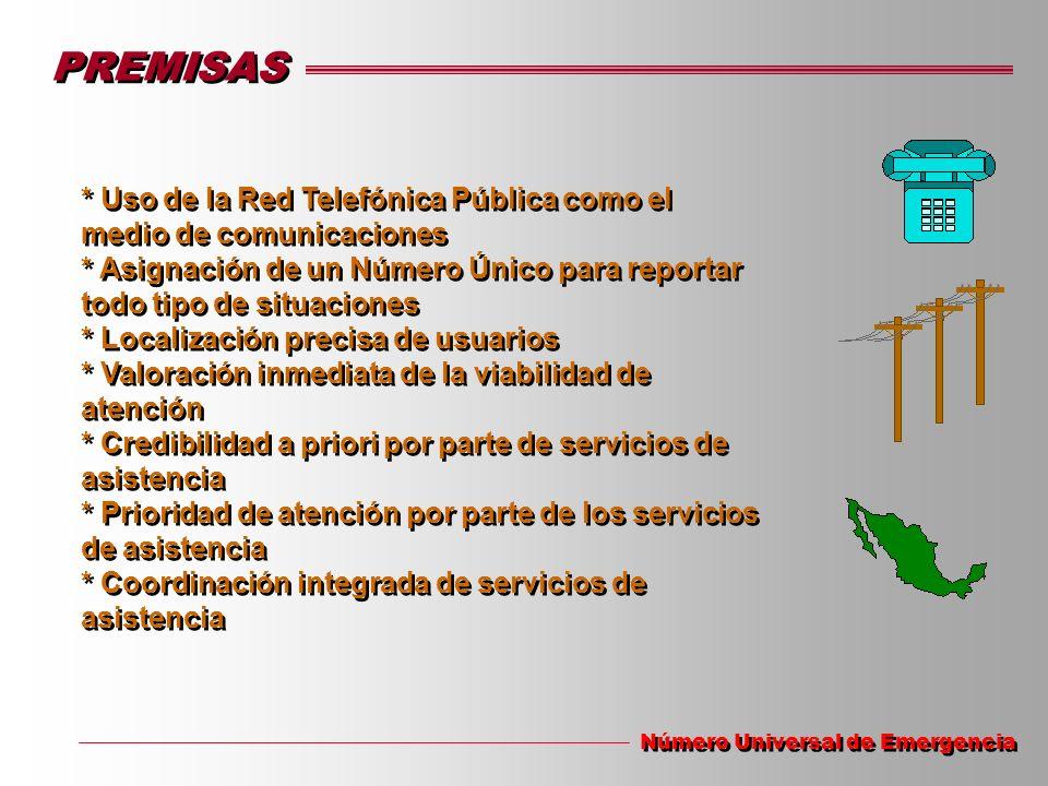 TOPOLOGÍA Número Universal de Emergencia RED DE COMUNICACIONES DISTRIBUIDA CENTRO DE ATENCIÓN CENTRALIZADO BASE DE DATOS CENTRALIZADA RED DE COMUNICACIONES DISTRIBUIDA CENTROS DE ATENCIÓN DISTRIBUIDOS BASE DE DATOS CENTRALIZADA RED DE COMUNICACIONES DISTRIBUIDA CENTROS DE ATENCIÓN DISTRIBUIDOS BASES DE DATOS DISTRIBUIDAS