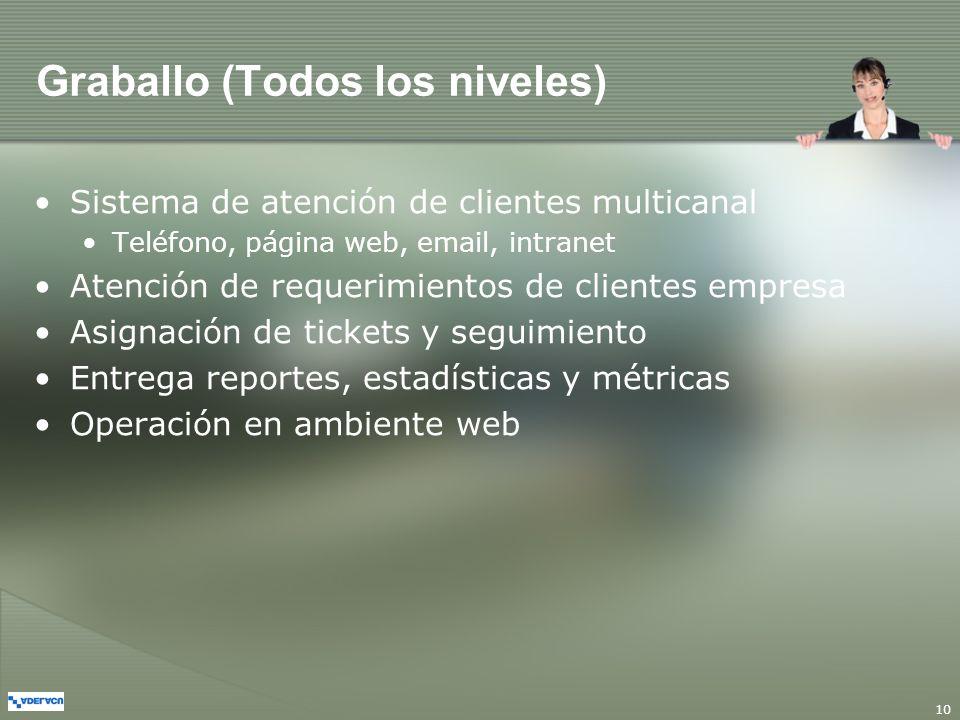 10 Graballo (Todos los niveles) Sistema de atención de clientes multicanal Teléfono, página web, email, intranet Atención de requerimientos de cliente