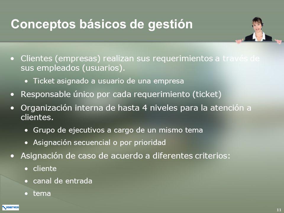 11 Conceptos básicos de gestión Clientes (empresas) realizan sus requerimientos a través de sus empleados (usuarios). Ticket asignado a usuario de una