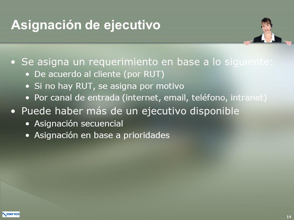 14 Asignación de ejecutivo Se asigna un requerimiento en base a lo siguiente: De acuerdo al cliente (por RUT) Si no hay RUT, se asigna por motivo Por
