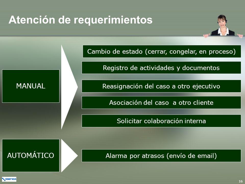 16 MANUAL AUTOMÁTICO Cambio de estado (cerrar, congelar, en proceso) Atención de requerimientos Registro de actividades y documentos Reasignación del