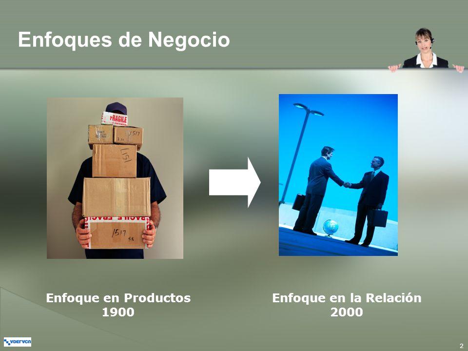 2 Enfoques de Negocio Enfoque en Productos 1900 Enfoque en la Relación 2000