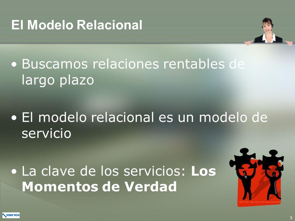 3 El Modelo Relacional Buscamos relaciones rentables de largo plazo El modelo relacional es un modelo de servicio La clave de los servicios: Los Momen