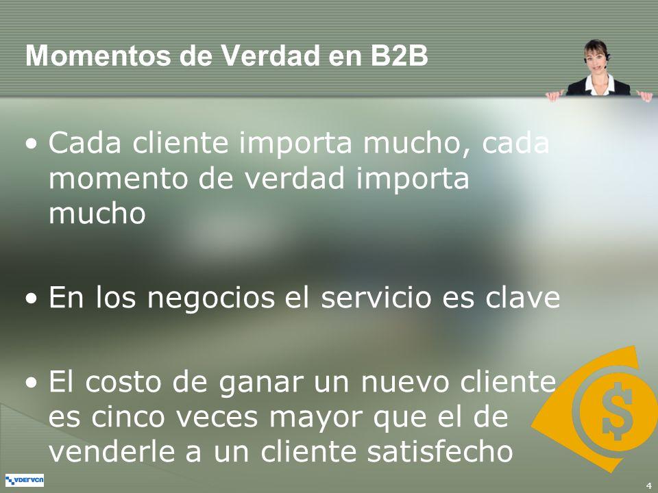 4 Momentos de Verdad en B2B Cada cliente importa mucho, cada momento de verdad importa mucho En los negocios el servicio es clave El costo de ganar un