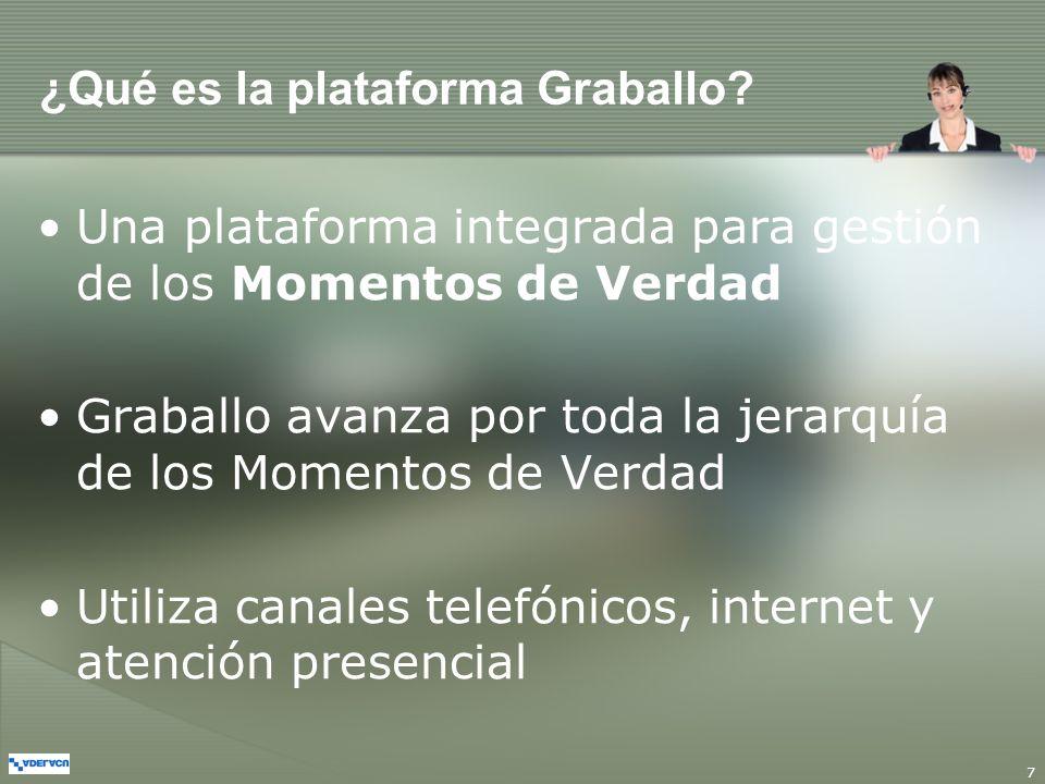 7 ¿Qué es la plataforma Graballo? Una plataforma integrada para gestión de los Momentos de Verdad Graballo avanza por toda la jerarquía de los Momento