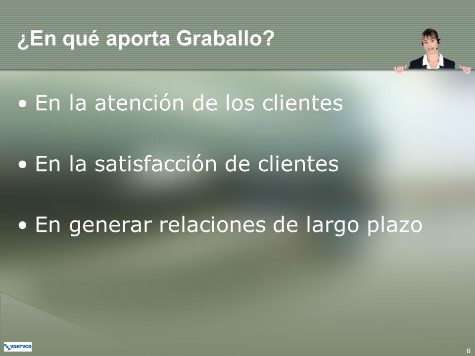 8 ¿En qué aporta Graballo? En la atención de los clientes En la satisfacción de clientes En generar relaciones de largo plazo