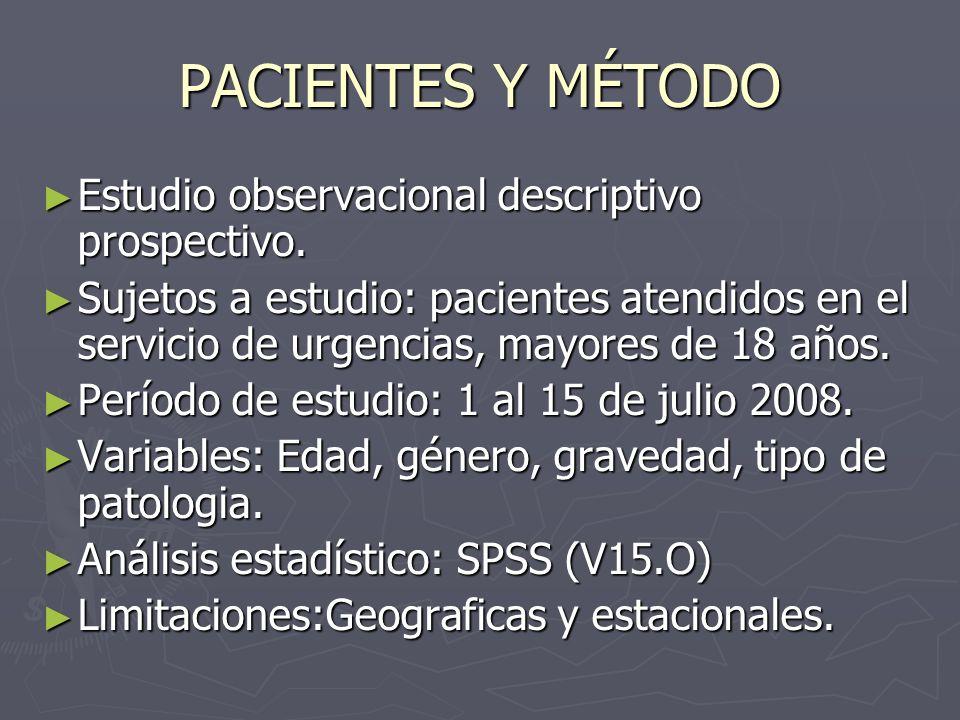 PACIENTES Y MÉTODO Estudio observacional descriptivo prospectivo. Estudio observacional descriptivo prospectivo. Sujetos a estudio: pacientes atendido