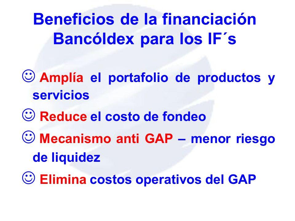 Amplía el portafolio de productos y servicios Reduce el costo de fondeo Mecanismo anti GAP – menor riesgo de liquidez Elimina costos operativos del GA