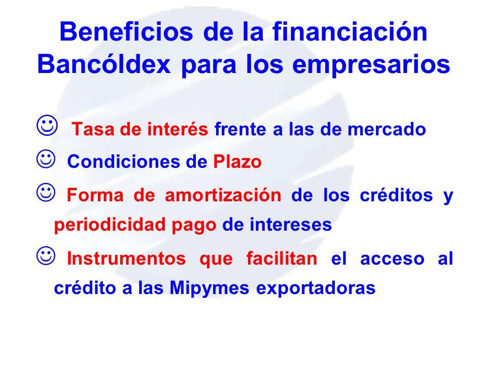 Tasa de interés frente a las de mercado Condiciones de Plazo Forma de amortización de los créditos y periodicidad pago de intereses Instrumentos que f