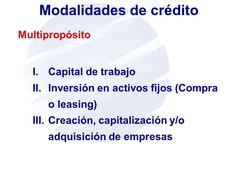 Modalidades de crédito Multipropósito I.Capital de trabajo II.Inversión en activos fijos (Compra o leasing) III.Creación, capitalización y/o adquisici