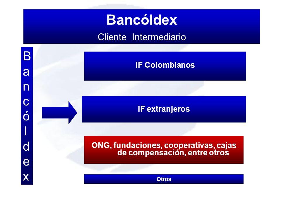 IF Colombianos IF extranjeros Otros BancóldexBancóldex Bancóldex Cliente Intermediario ONG, fundaciones, cooperativas, cajas de compensación, entre ot