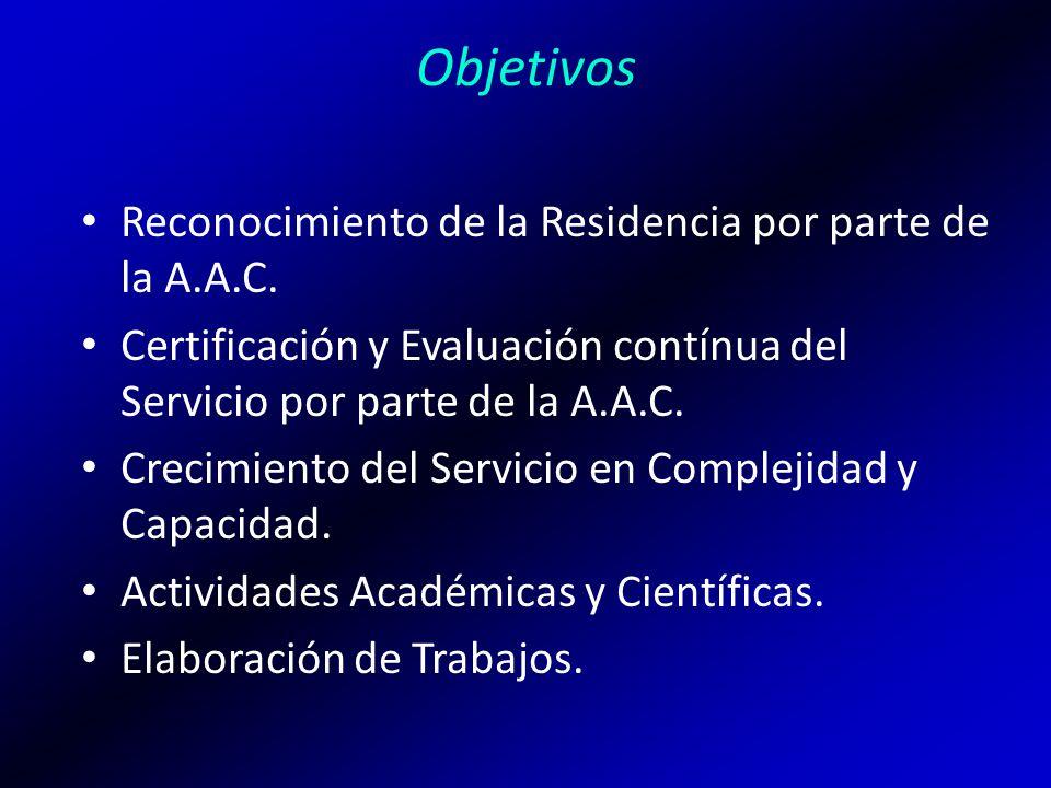 Objetivos Reconocimiento de la Residencia por parte de la A.A.C. Certificación y Evaluación contínua del Servicio por parte de la A.A.C. Crecimiento d