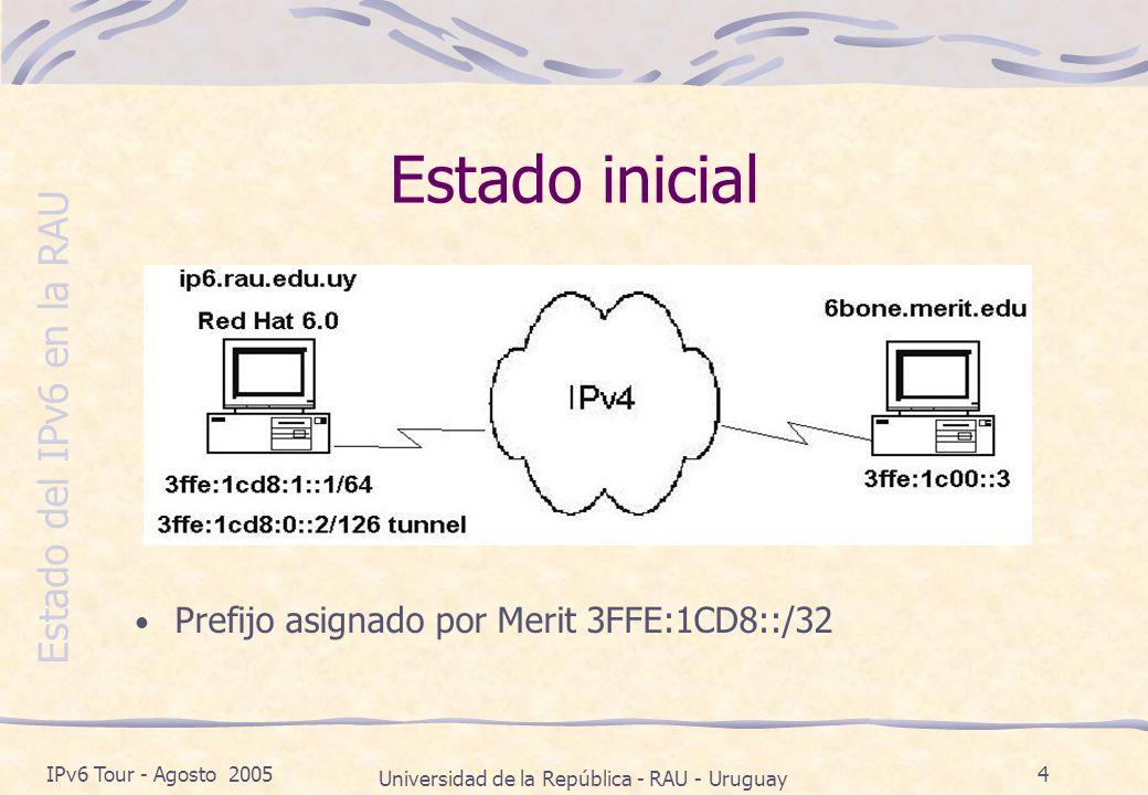 Estado del IPv6 en la RAU IPv6 Tour - Agosto 2005 Universidad de la República - RAU - Uruguay 5 Estado actual (I) Direcciones propias asignadas por LACNIC: 2001:1328::/32 Ruteadores (IOS) y servidores DNS (Linux) dual stack Conexiones túneles manuales enlaces nativos Ruteo: estático y BGP
