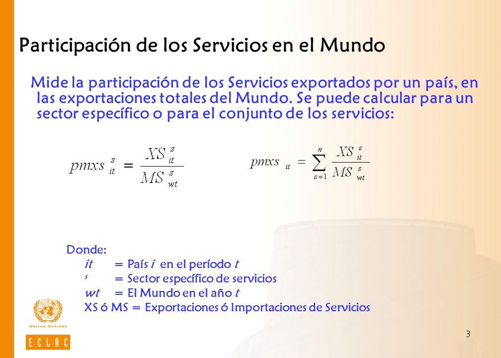 3 Participación de los Servicios en el Mundo Mide la participación de los Servicios exportados por un país, en las exportaciones totales del Mundo. Se
