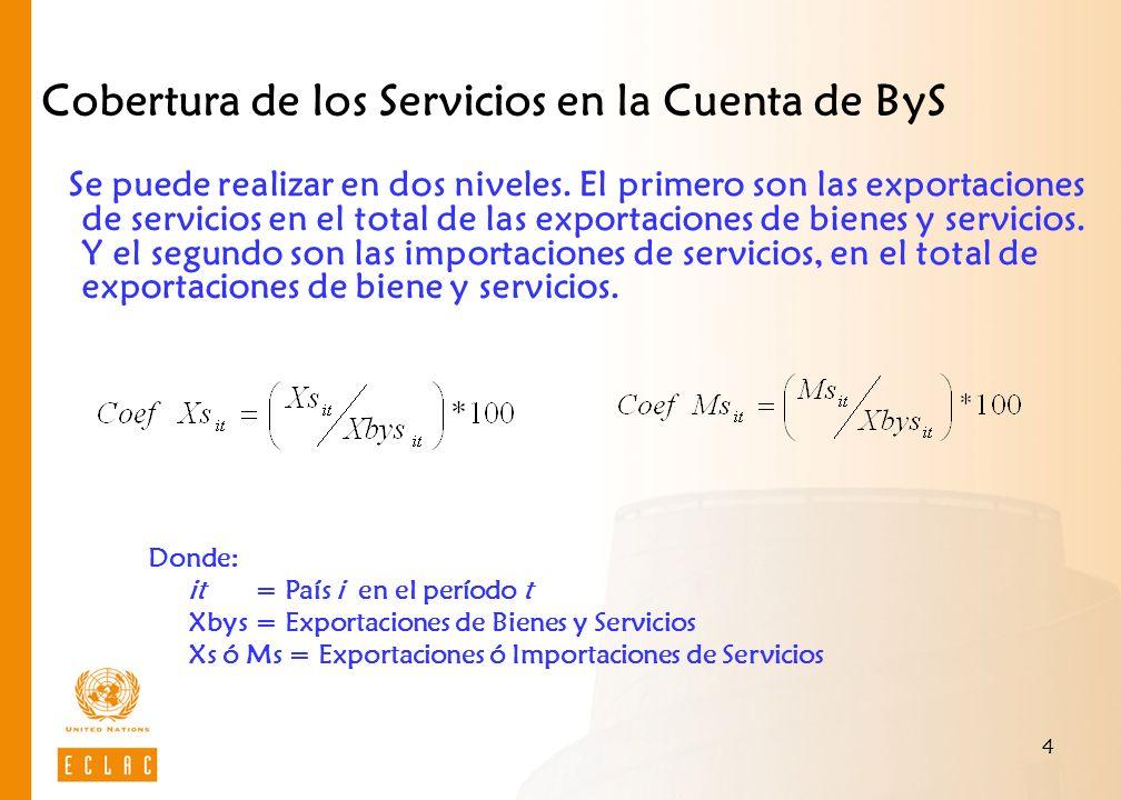 4 Cobertura de los Servicios en la Cuenta de ByS Se puede realizar en dos niveles. El primero son las exportaciones de servicios en el total de las ex