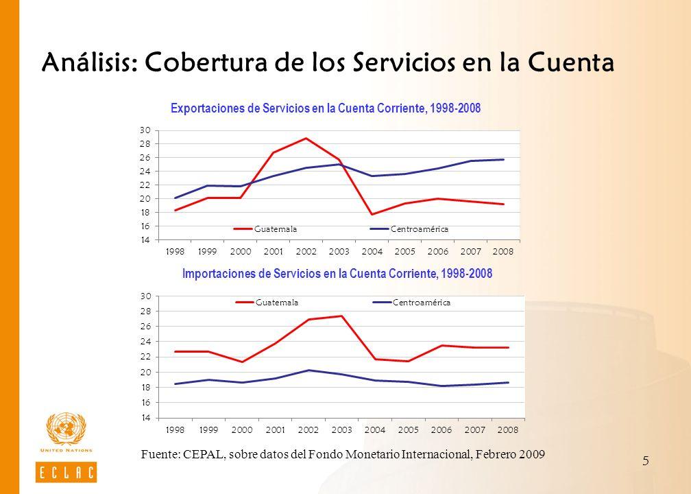 5 Análisis: Cobertura de los Servicios en la Cuenta Exportaciones de Servicios en la Cuenta Corriente, 1998-2008 Fuente: CEPAL, sobre datos del Fondo Monetario Internacional, Febrero 2009 Importaciones de Servicios en la Cuenta Corriente, 1998-2008