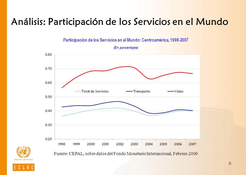 6 Análisis: Participación de los Servicios en el Mundo Participación de los Servicios en el Mundo: Centroamérica, 1998-2007 (En porcentajes) Fuente: C