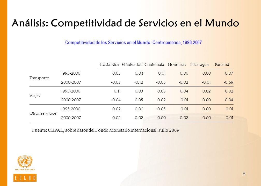 8 Análisis: Competitividad de Servicios en el Mundo Competitividad de los Servicios en el Mundo: Centroamérica, 1998-2007 Fuente: CEPAL, sobre datos del Fondo Monetario Internacional, Julio 2009 Costa RicaEl SalvadorGuatemalaHondurasNicaraguaPanamá Transporte 1995-20000.030.040.010.00 0.07 2000-2007-0.03-0.12-0.05-0.02-0.01-0.69 Viajes 1995-20000.110.030.050.040.02 2000-2007-0.040.050.020.010.000.04 Otros servicios 1995-20000.020.00-0.050.010.000.01 2000-20070.02-0.020.00-0.020.000.01