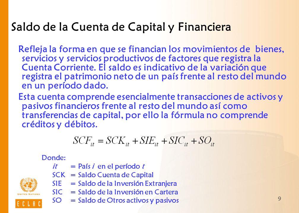 9 Saldo de la Cuenta de Capital y Financiera Refleja la forma en que se financian los movimientos de bienes, servicios y servicios productivos de factores que registra la Cuenta Corriente.