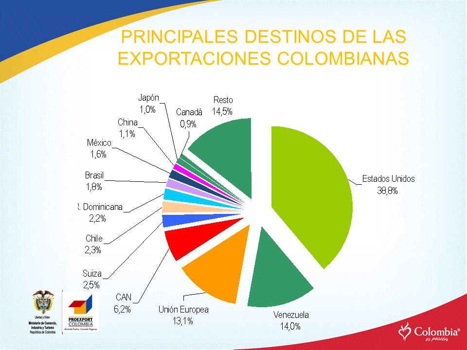 PRINCIPALES DESTINOS DE LAS EXPORTACIONES COLOMBIANAS