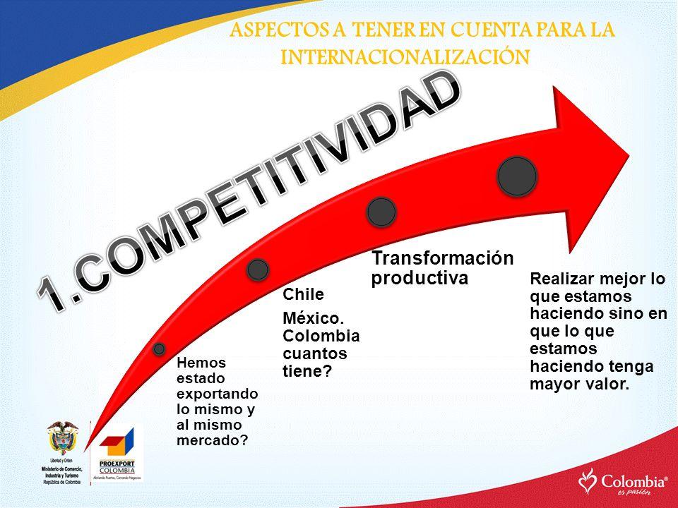Hemos estado exportando lo mismo y al mismo mercado? Chile México. Colombia cuantos tiene? Transformación productiva Realizar mejor lo que estamos hac