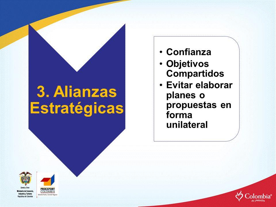 3. Alianzas Estratégicas Confianza Objetivos Compartidos Evitar elaborar planes o propuestas en forma unilateral