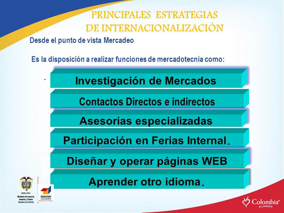 Desde el punto de vista Mercadeo Es la disposición a realizar funciones de mercadotecnia como: - Investigación de Mercados Contactos Directos e indire