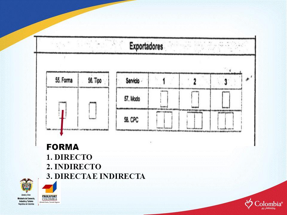 FORMA 1. DIRECTO 2. INDIRECTO 3. DIRECTA E INDIRECTA