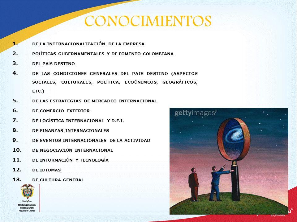 CONOCIMIENTOS 1. DE LA INTERNACIONALIZACI Ó N DE LA EMPRESA 2. POL Í TICAS GUBERNAMENTALES Y DE FOMENTO COLOMBIANA 3. DEL PA Í S DESTINO 4. DE LAS CON