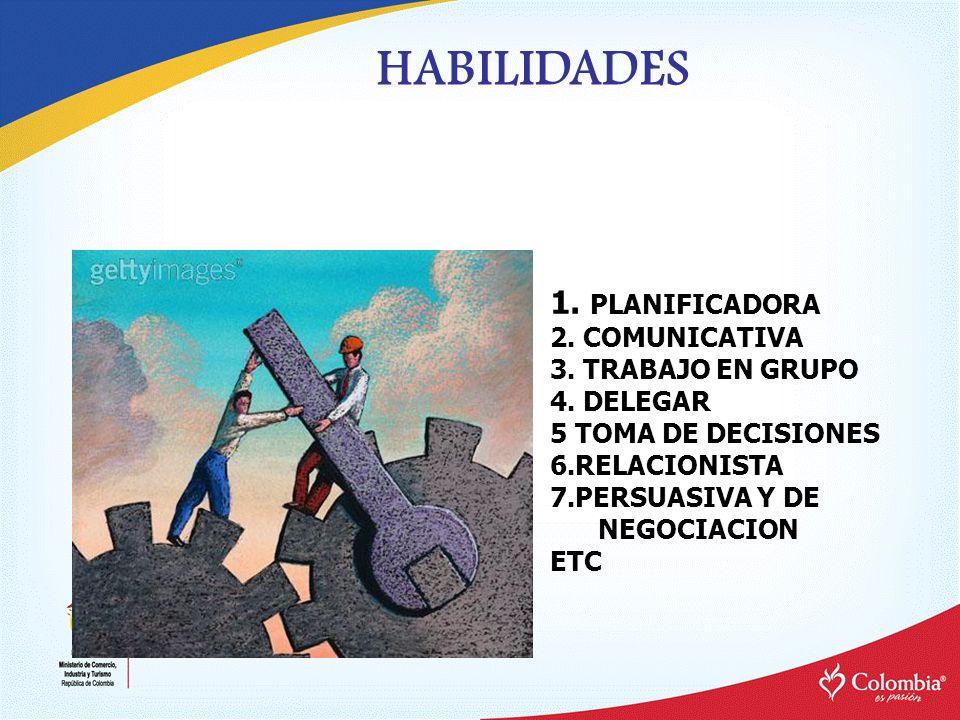 HABILIDADES 1. PLANIFICADORA 2. COMUNICATIVA 3. TRABAJO EN GRUPO 4. DELEGAR 5 TOMA DE DECISIONES 6.RELACIONISTA 7.PERSUASIVA Y DE NEGOCIACION ETC