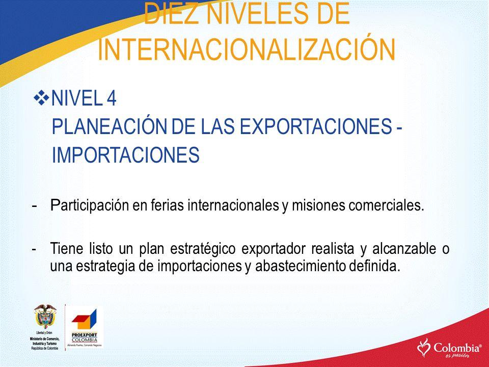 DIEZ NIVELES DE INTERNACIONALIZACIÓN NIVEL 4 PLANEACIÓN DE LAS EXPORTACIONES - IMPORTACIONES -P articipación en ferias internacionales y misiones come