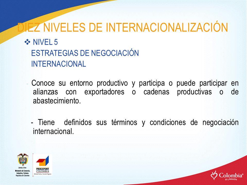 DIEZ NIVELES DE INTERNACIONALIZACIÓN NIVEL 5 ESTRATEGIAS DE NEGOCIACIÓN INTERNACIONAL - Conoce su entorno productivo y participa o puede participar en