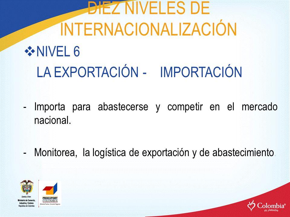 DIEZ NIVELES DE INTERNACIONALIZACIÓN NIVEL 6 LA EXPORTACIÓN - IMPORTACIÓN -Importa para abastecerse y competir en el mercado nacional. - Monitorea, la