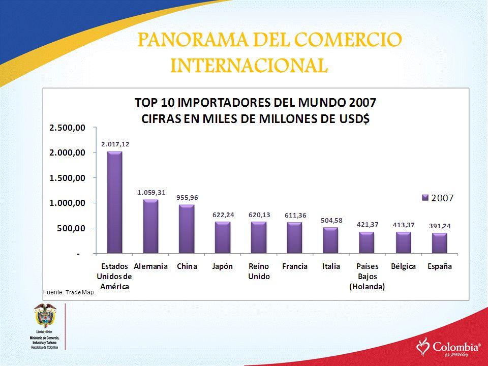 PANORAMA DEL COMERCIO INTERNACIONAL Fuente: Trade Map.