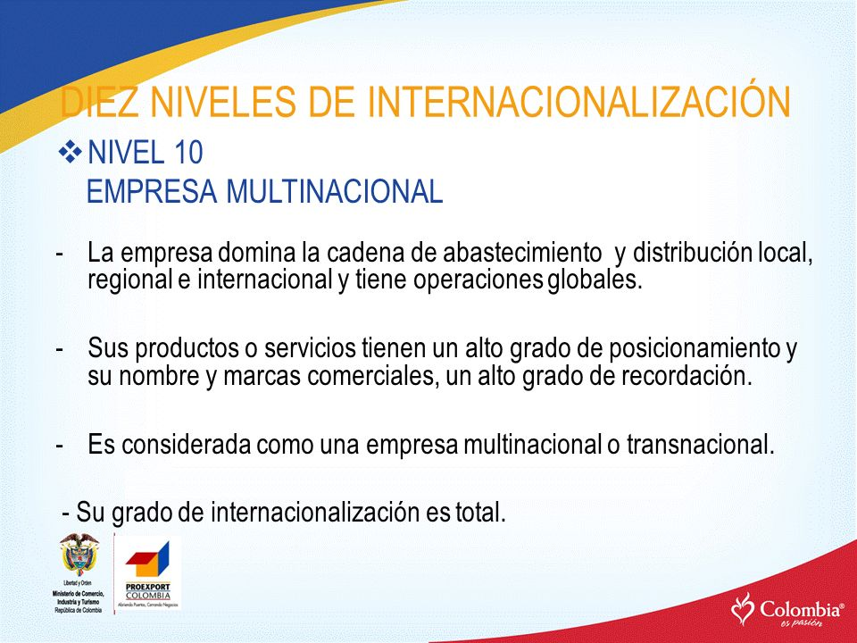 DIEZ NIVELES DE INTERNACIONALIZACIÓN NIVEL 10 EMPRESA MULTINACIONAL -La empresa domina la cadena de abastecimiento y distribución local, regional e in